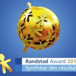 [Randstad Award 2014] Et les meilleurs employeurs sont…