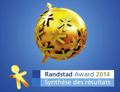 Randstad Award 2014