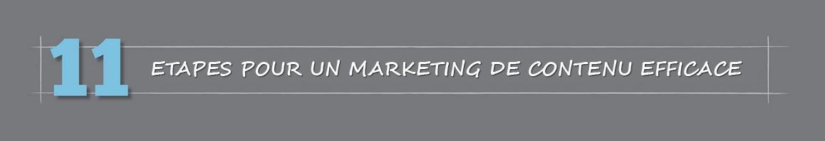 Inbound Marketing - Comment créer une stratégie de contenu