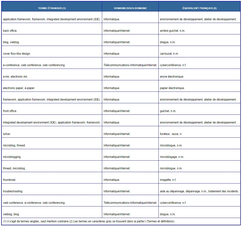 Liste commission terminologie néologie