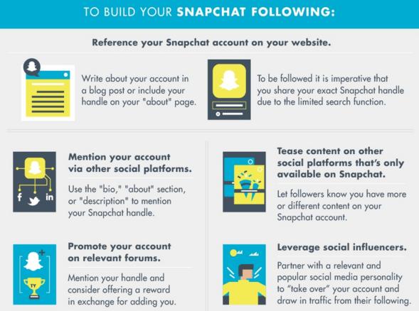 comment bien débuter sur Snapchat