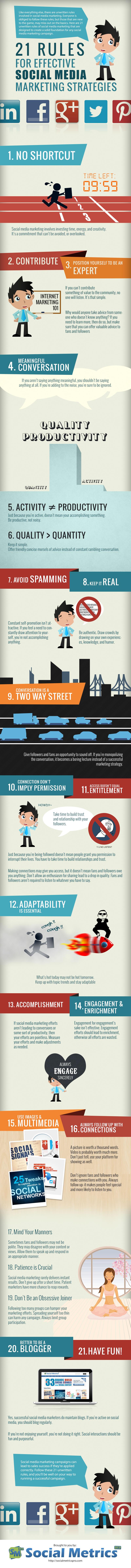 21 regles pour bien communiquer sur les reseaux sociaux