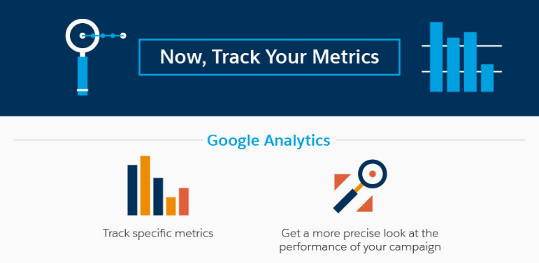 analyser son ROI avec Google Analytics