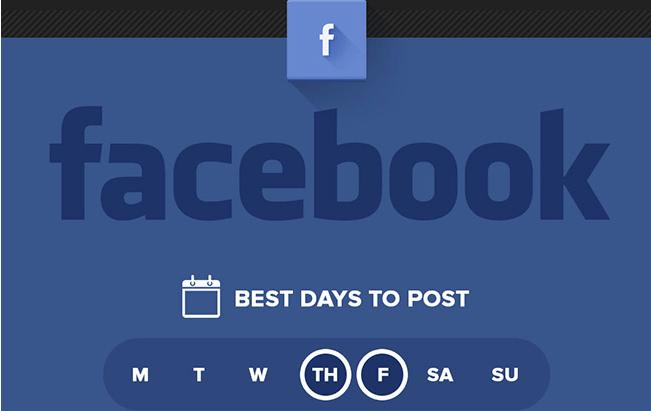 les meilleurs moments pour publier sur facebook
