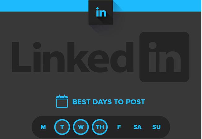 les meilleurs moments pour publier sur linkedin