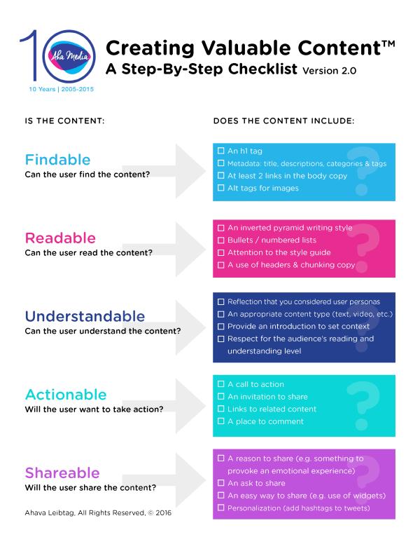 comment creer du contenu web - checklist