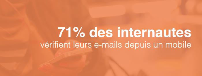 comment faire un emailing responsive