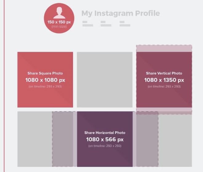 dimensions des images sur instagram en 2018