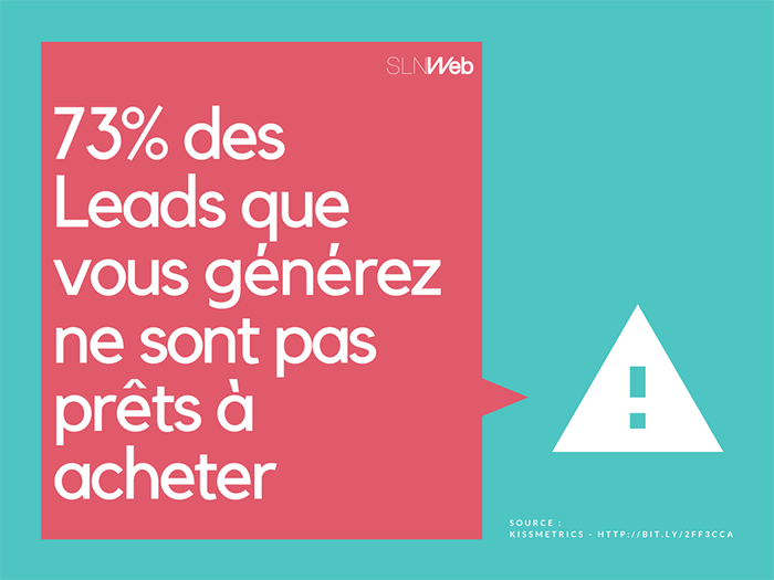 stat lead pas mature en B2B