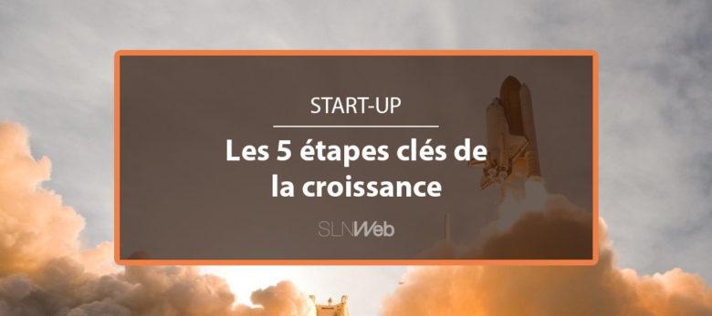 Le développement de votre startup en 5 etapes