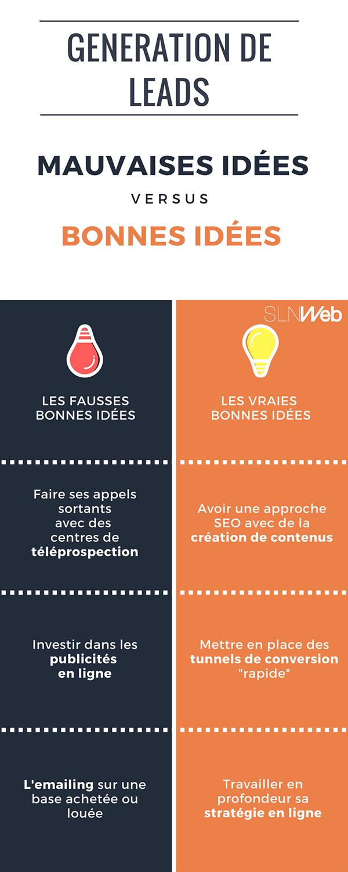 Fausses bonnes idées vs Vraies bonnes idées pour générer des leads