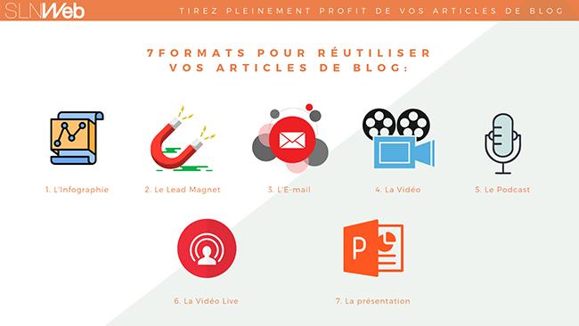 7 idées pour rentabiliser vos articles de blog