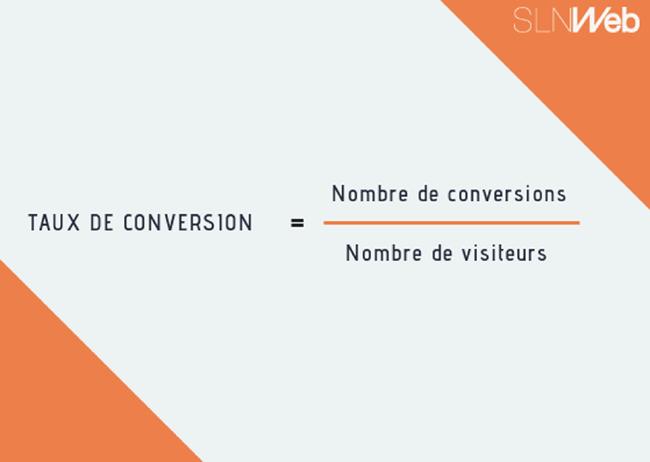 améliorer le taux de conversion de son site internet