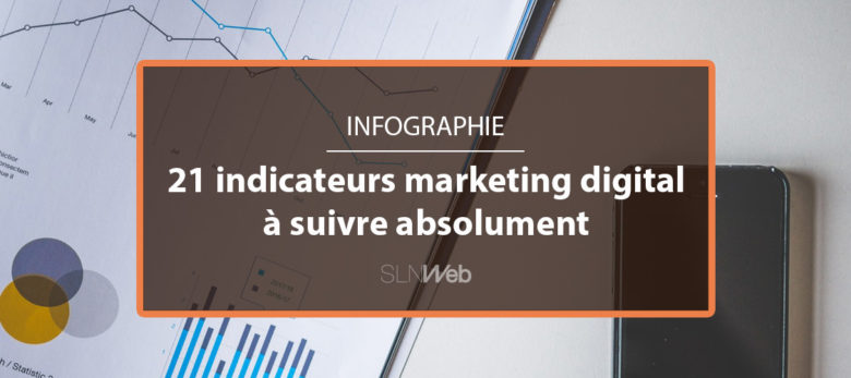 les indicateurs marketing digital à suivre pour mesurer vos performances