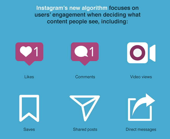 Les bonnes pratiques pour bien communiquer sur Instagram