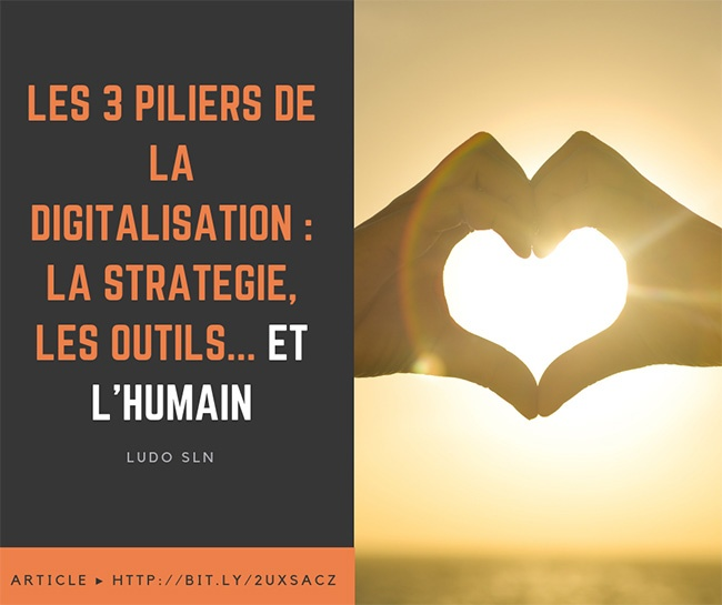la digitalisation marketing et commerciale en B2B