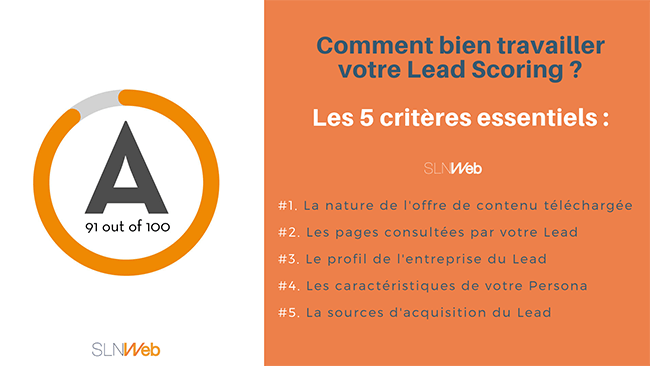 lead scoring   5 crit u00e8res pour qualifier vos leads