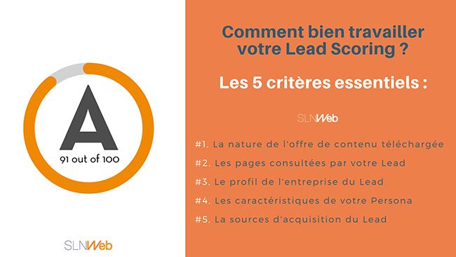 lead scoring   5 crit u00e8res pour qualifier vos leads