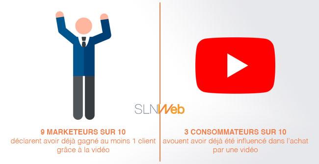 la vidéo est incontournable en marketing