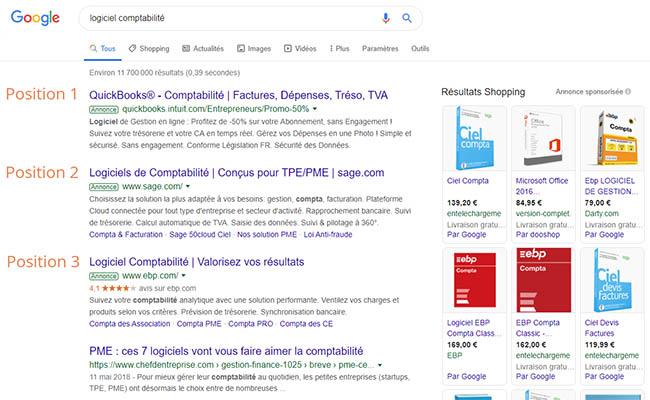analyser la position de vos annonces google ads