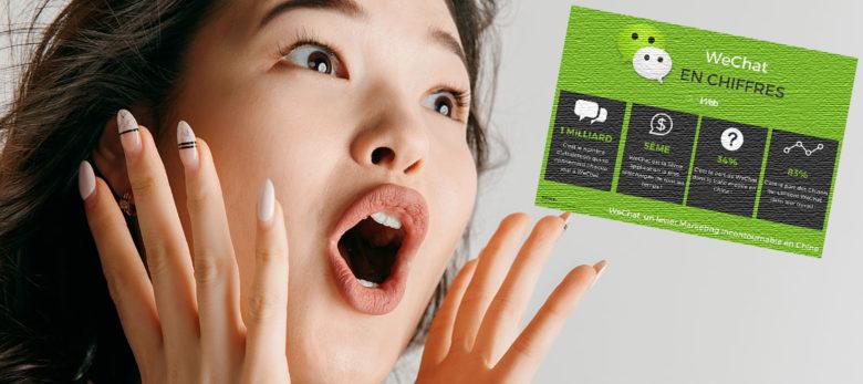 WeChat Ads avantages et bonnes pratiques