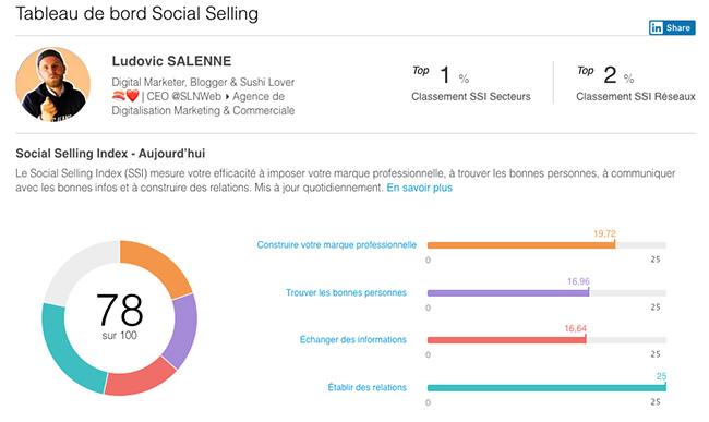 mesurer le social selling index linkedin