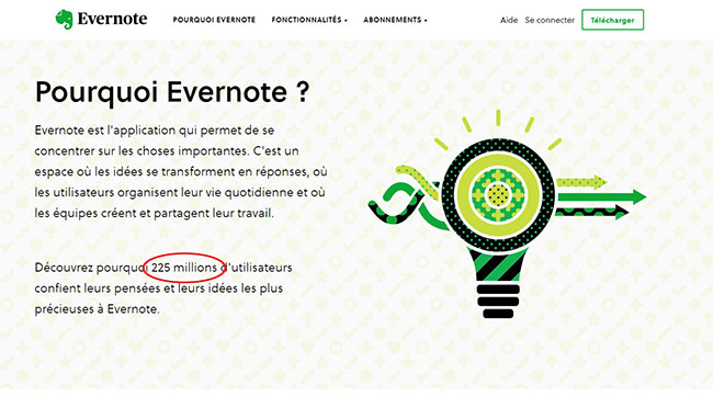exemple copywriting evernote