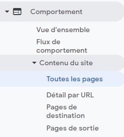 où trouver les meilleures pages sur Google Analytics ?