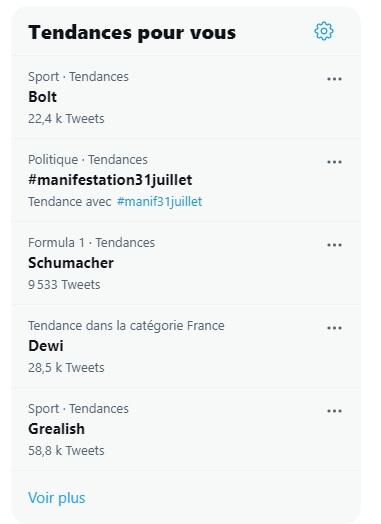 L'affichage des tendances sur Twitter