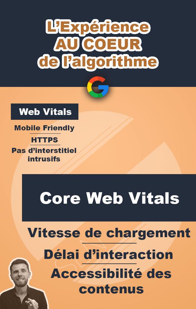 core web vitals definition et optimisation